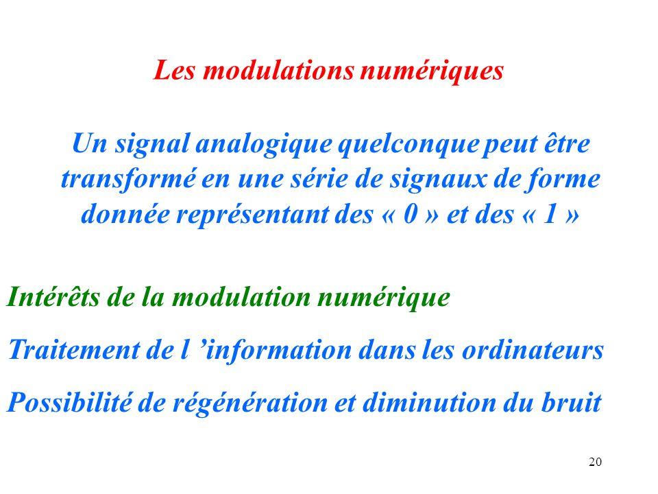 Les modulations numériques