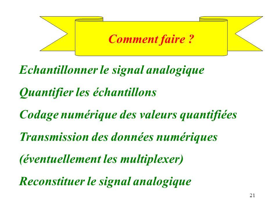Comment faire Echantillonner le signal analogique. Quantifier les échantillons. Codage numérique des valeurs quantifiées.