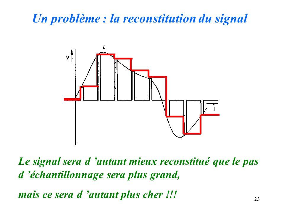 Un problème : la reconstitution du signal