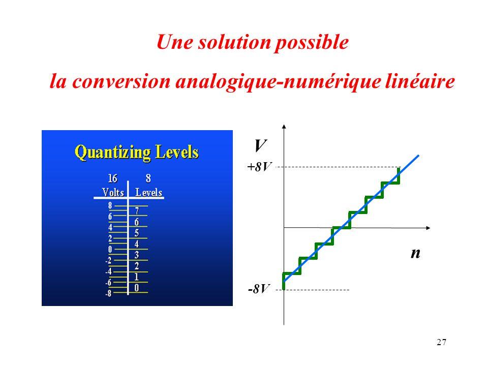 la conversion analogique-numérique linéaire