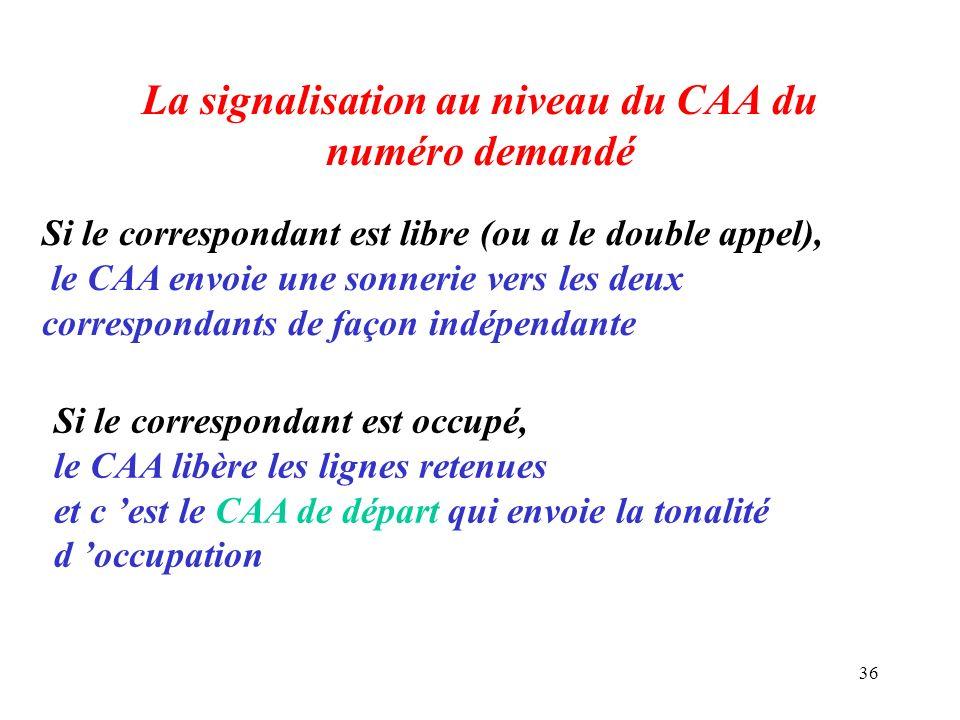 La signalisation au niveau du CAA du numéro demandé