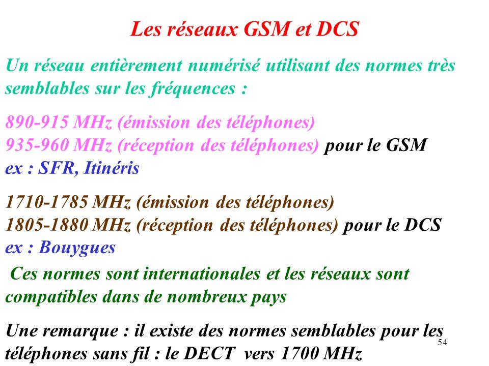 Les réseaux GSM et DCS Un réseau entièrement numérisé utilisant des normes très semblables sur les fréquences :