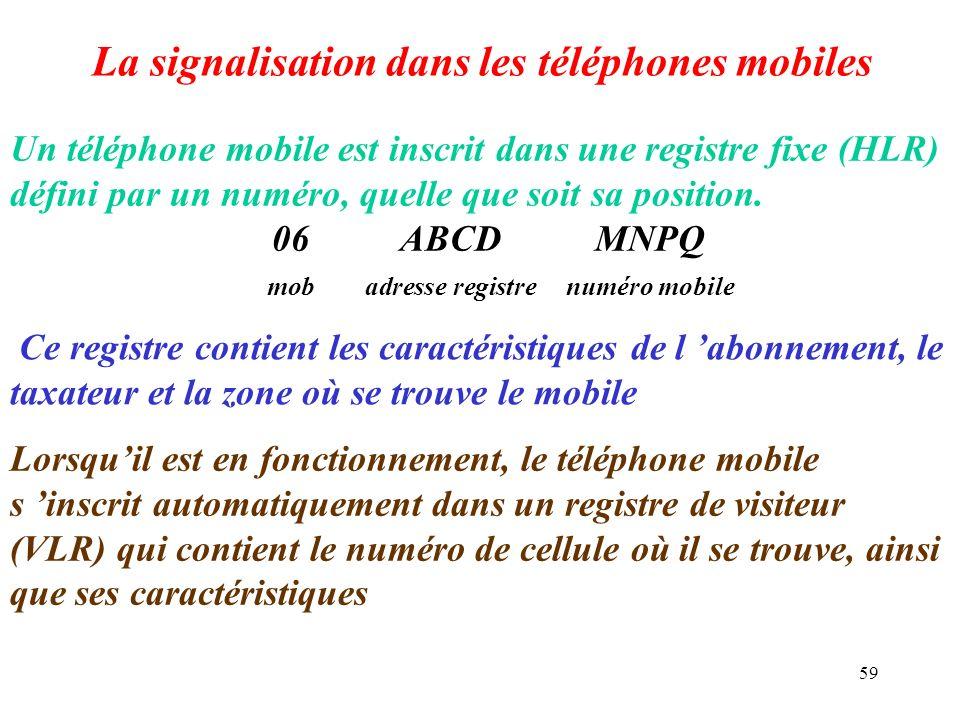 La signalisation dans les téléphones mobiles