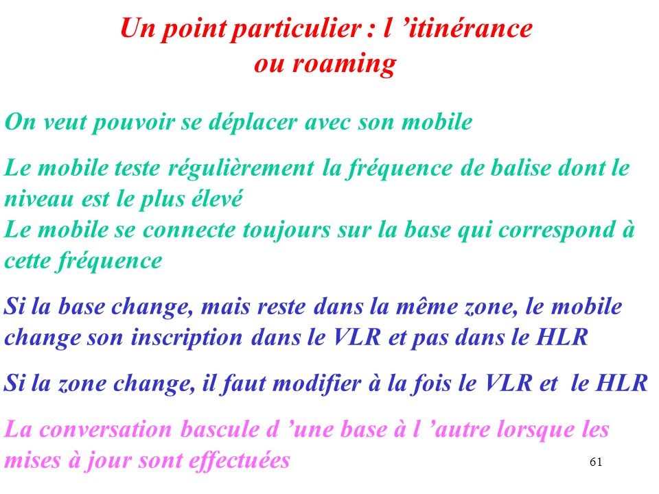 Un point particulier : l 'itinérance ou roaming
