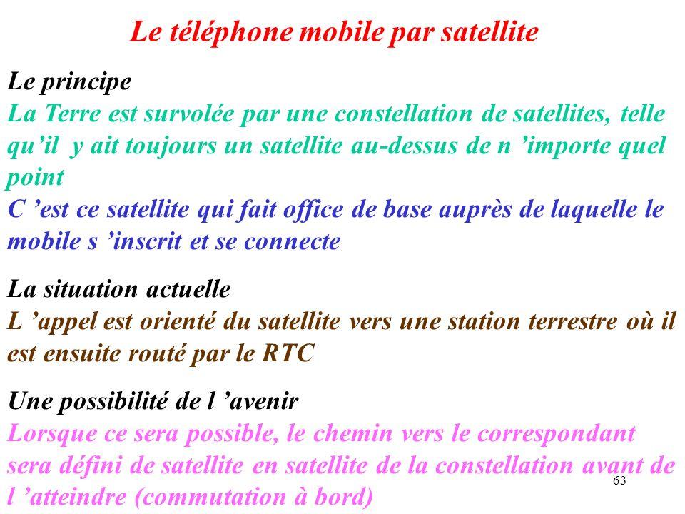 Le téléphone mobile par satellite