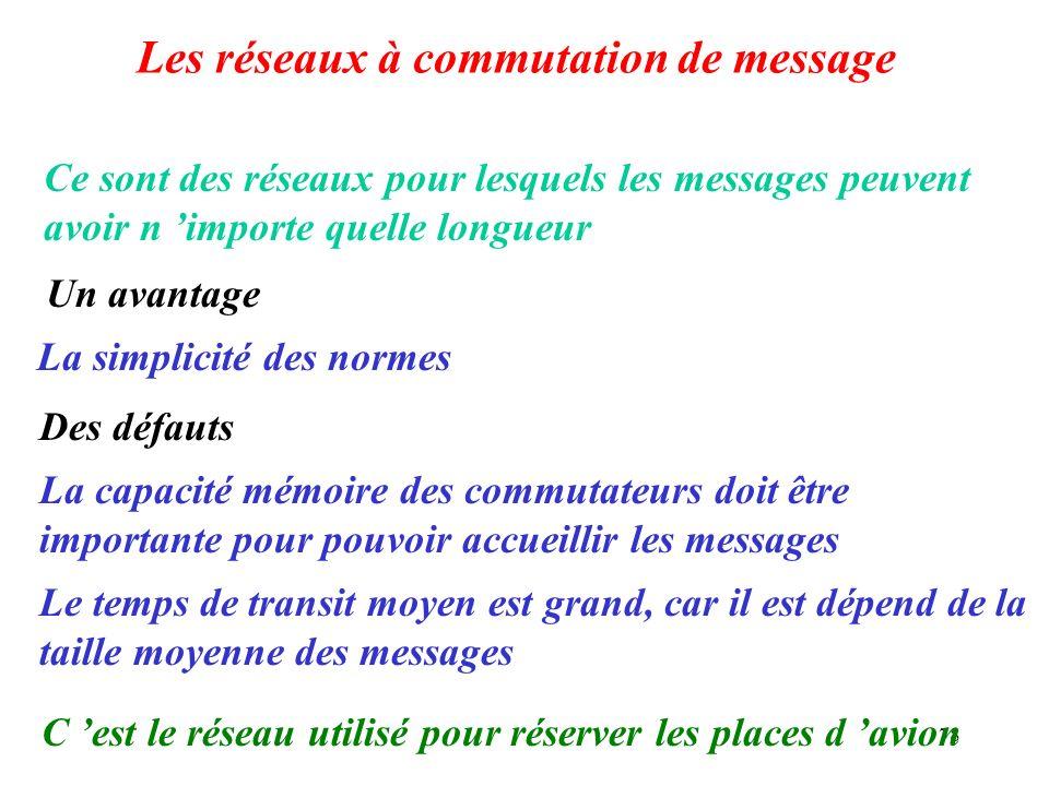 Les réseaux à commutation de message