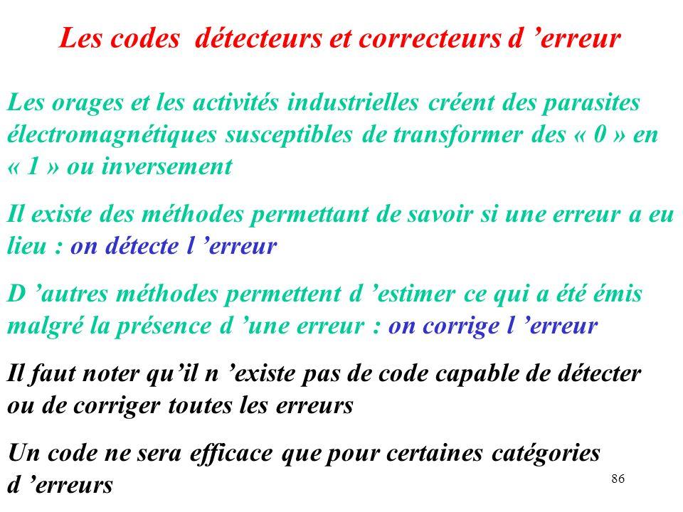 Les codes détecteurs et correcteurs d 'erreur