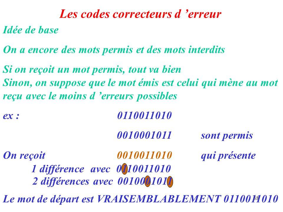 Les codes correcteurs d 'erreur