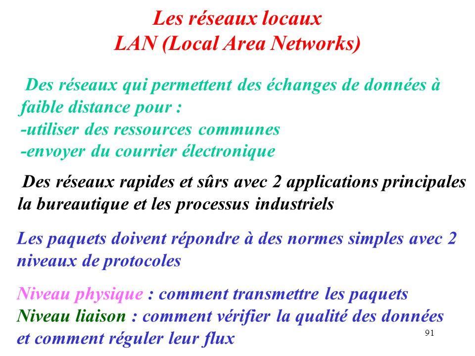 Les réseaux locaux LAN (Local Area Networks)