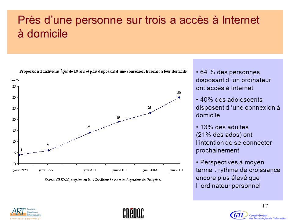 Près d'une personne sur trois a accès à Internet à domicile