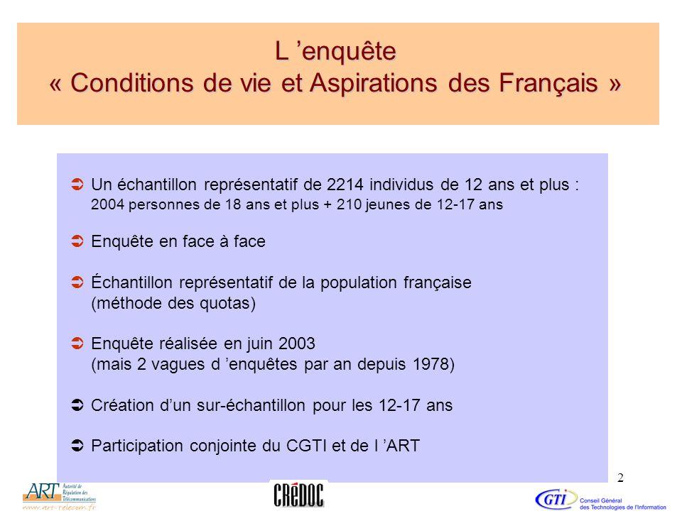 « Conditions de vie et Aspirations des Français »