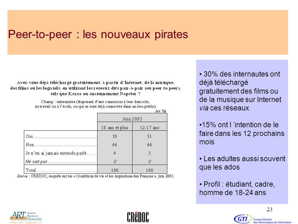 Peer-to-peer : les nouveaux pirates