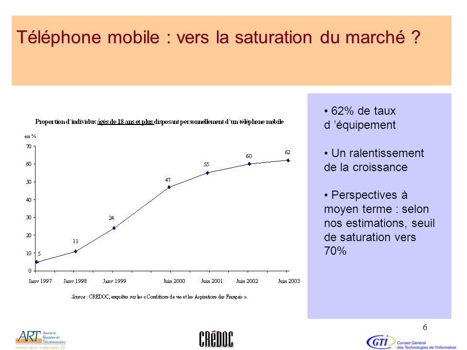 Téléphone mobile : vers la saturation du marché