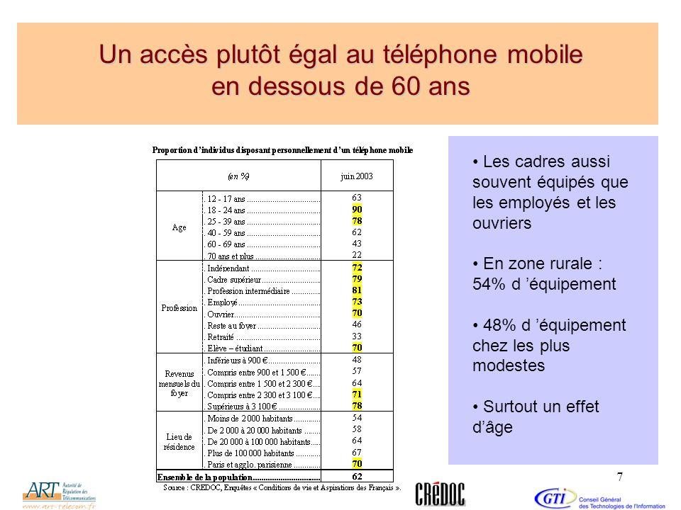 Un accès plutôt égal au téléphone mobile