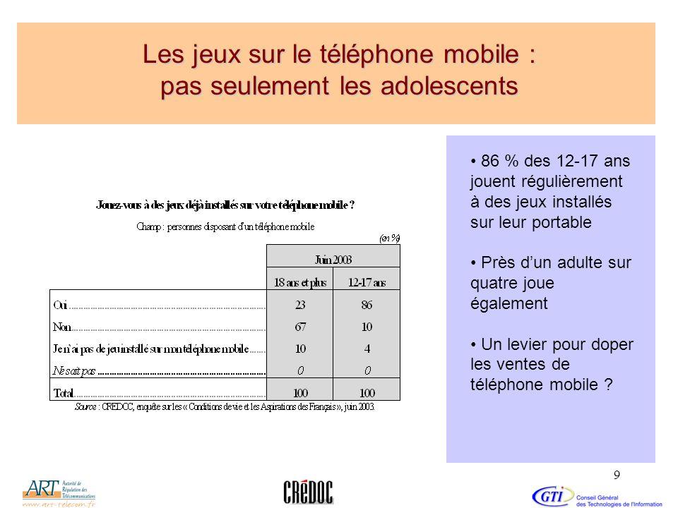 Les jeux sur le téléphone mobile : pas seulement les adolescents