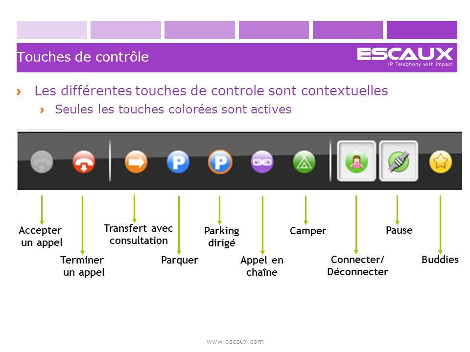 Les différentes touches de controle sont contextuelles
