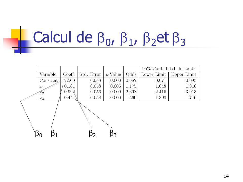 Calcul de 0, 1, 2et 3 0 1 2 3