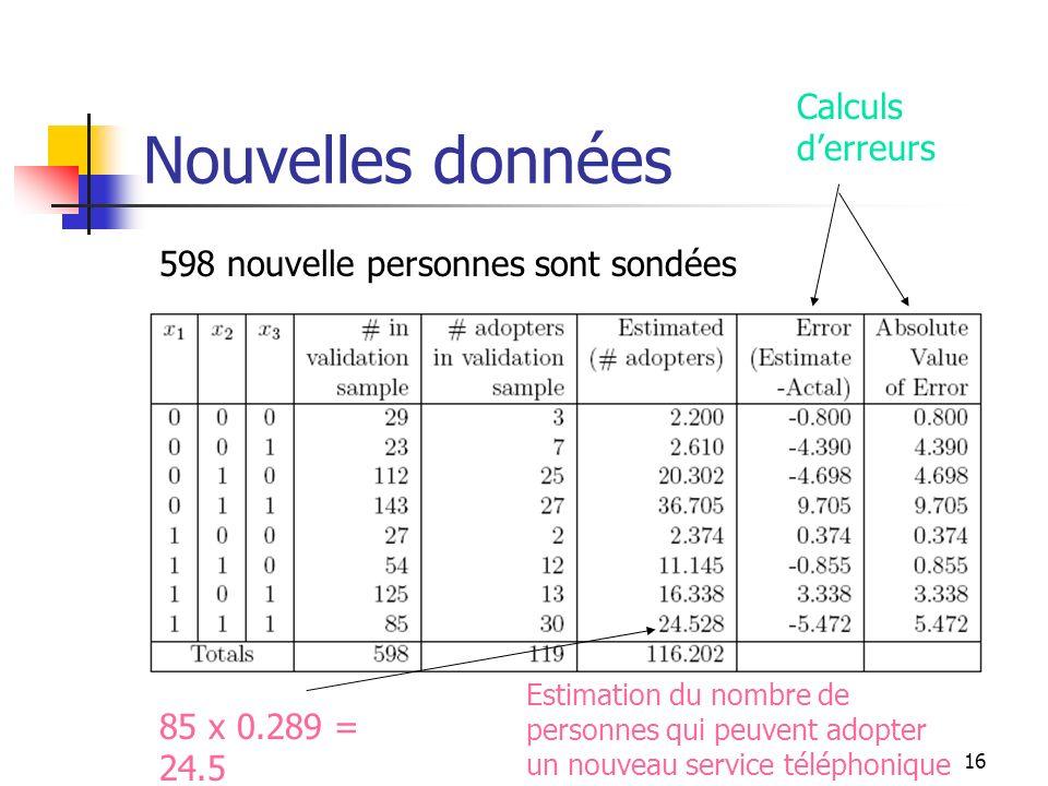 Nouvelles données Calculs d'erreurs