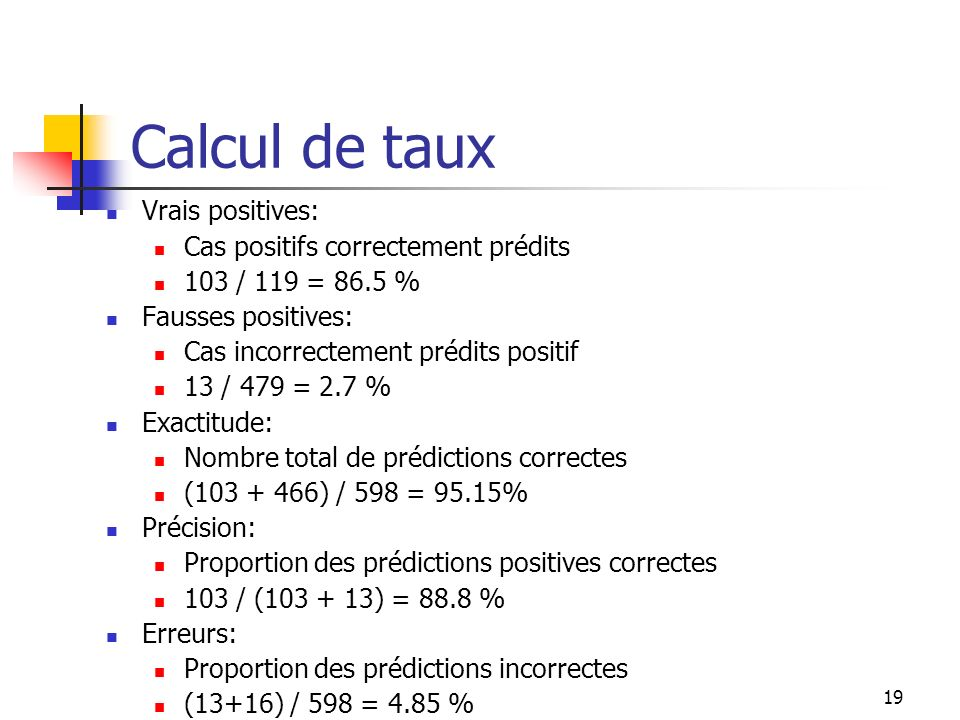 Calcul de taux Vrais positives: Cas positifs correctement prédits