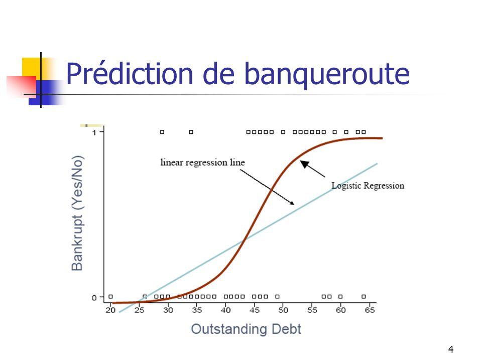 Prédiction de banqueroute