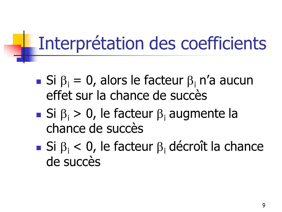 Interprétation des coefficients