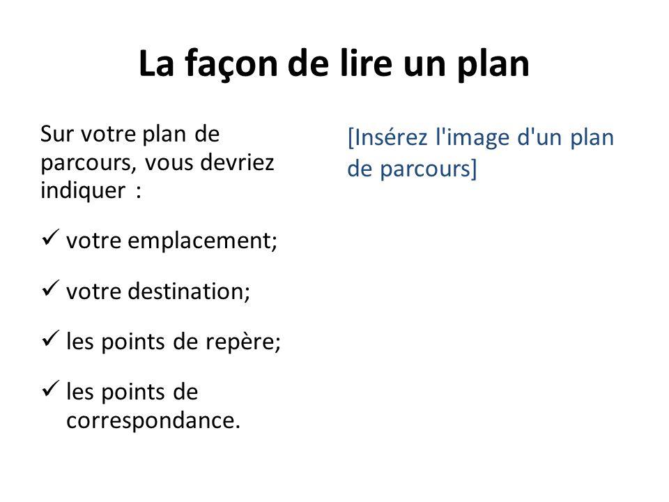 La façon de lire un planSur votre plan de parcours, vous devriez indiquer : votre emplacement; votre destination;