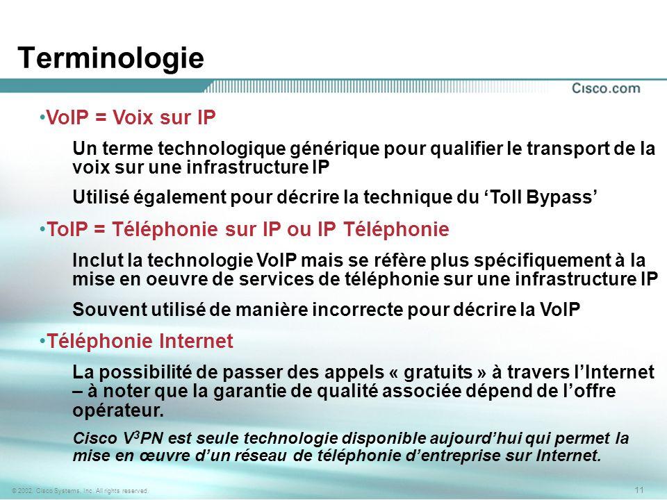 Terminologie VoIP = Voix sur IP