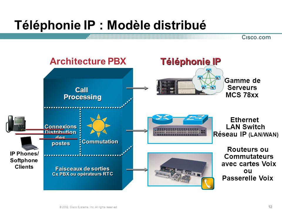 Téléphonie IP : Modèle distribué