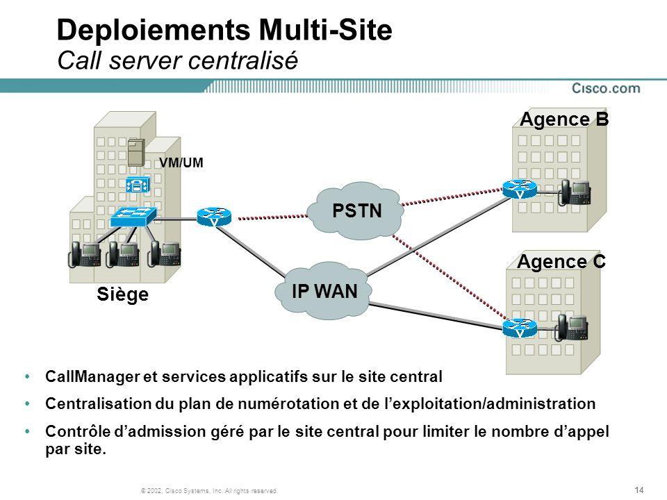 Deploiements Multi-Site Call server centralisé
