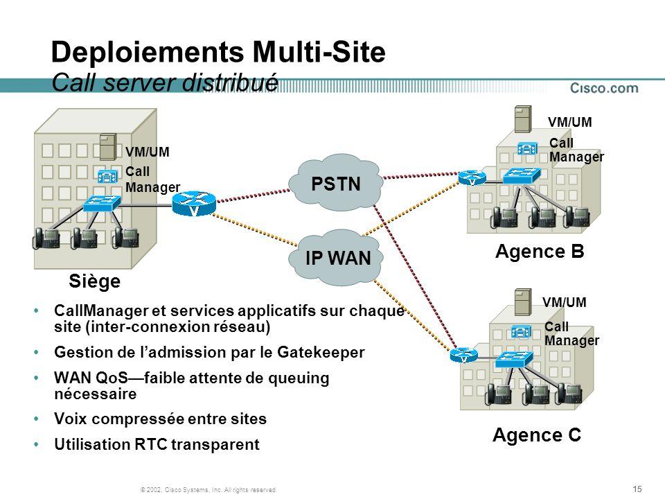 Deploiements Multi-Site Call server distribué