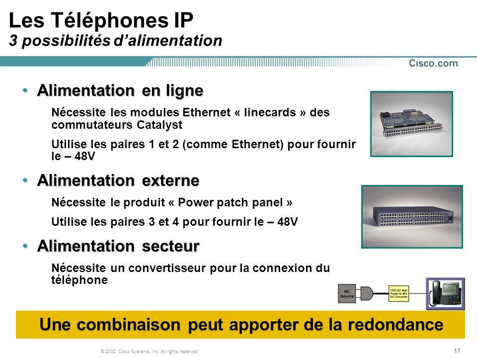 Les Téléphones IP 3 possibilités d'alimentation