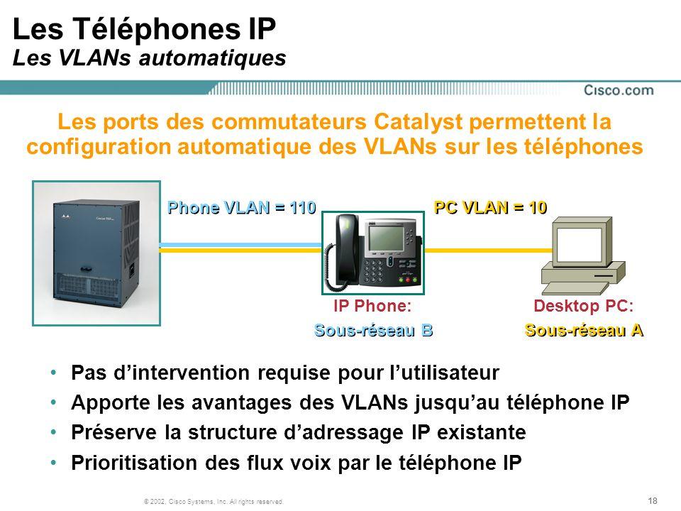 Les Téléphones IP Les VLANs automatiques