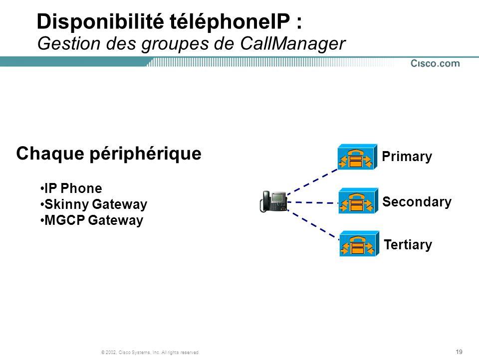 Disponibilité téléphoneIP : Gestion des groupes de CallManager