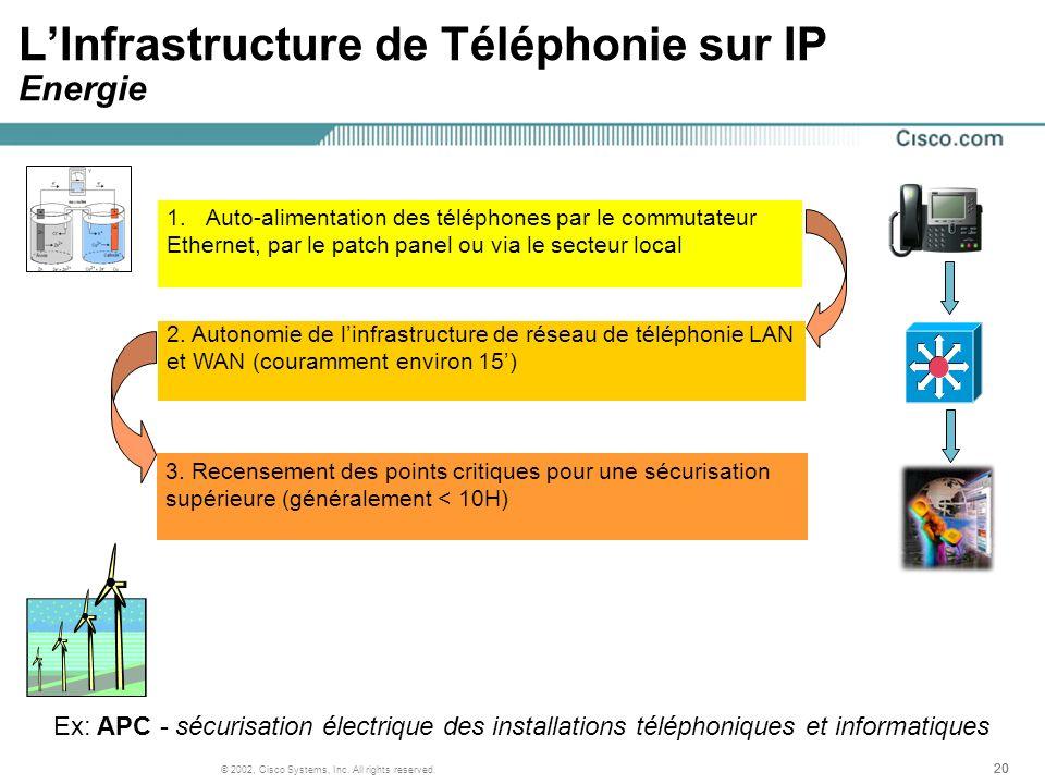 L'Infrastructure de Téléphonie sur IP Energie