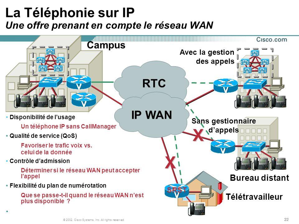 La Téléphonie sur IP Une offre prenant en compte le réseau WAN