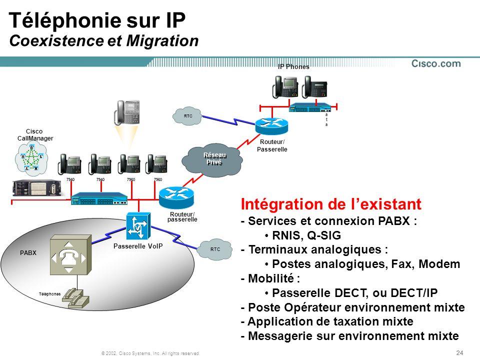 Téléphonie sur IP Coexistence et Migration