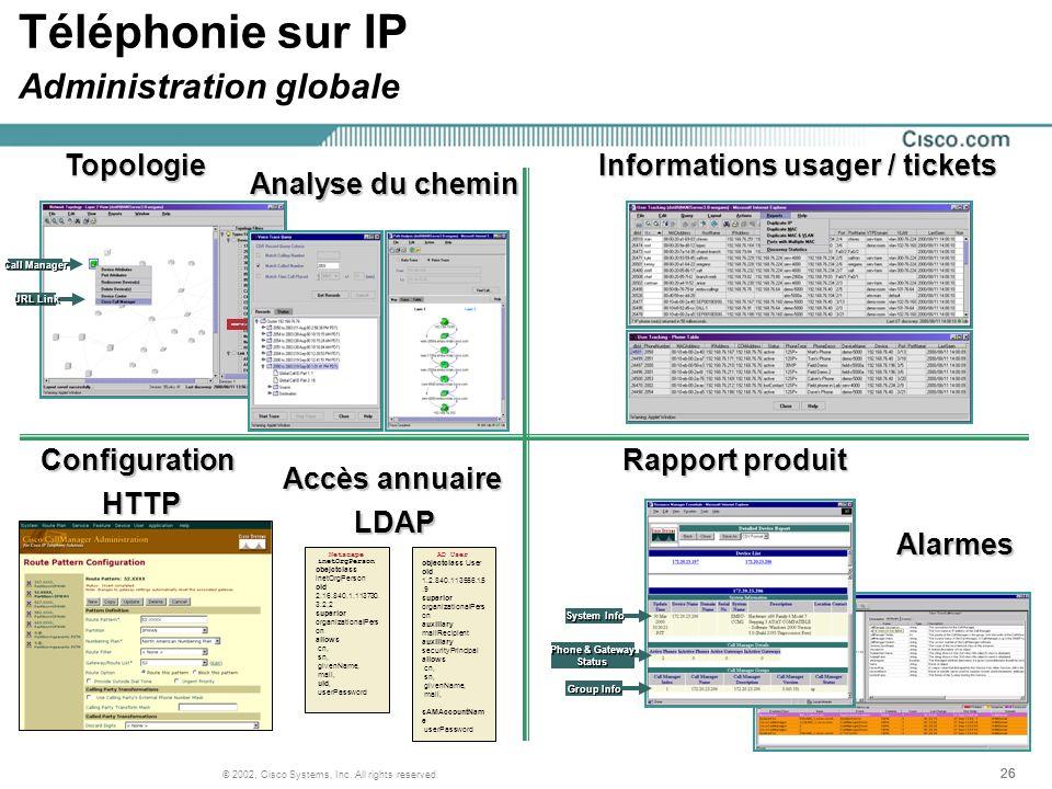 Téléphonie sur IP Administration globale