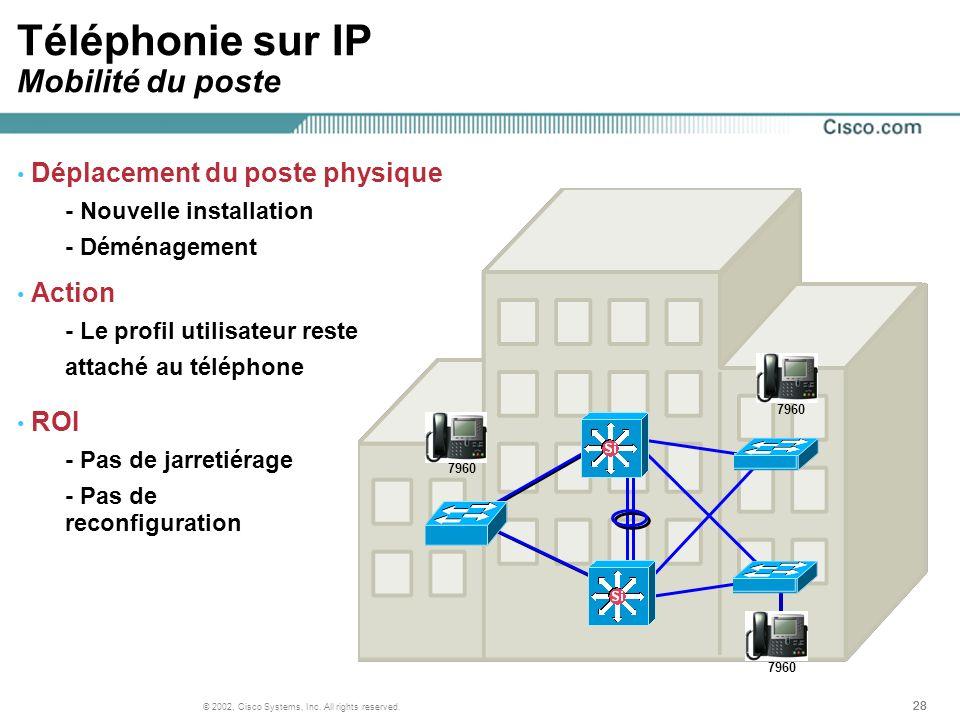 Téléphonie sur IP Mobilité du poste
