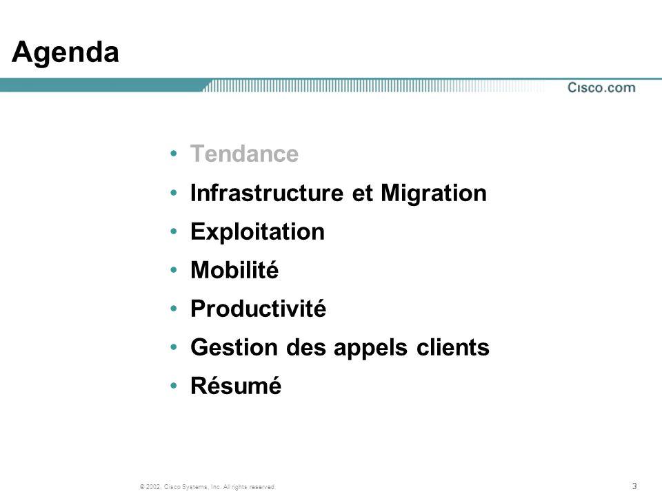 Agenda Tendance Infrastructure et Migration Exploitation Mobilité