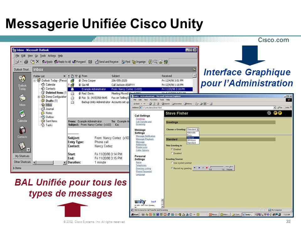 Messagerie Unifiée Cisco Unity