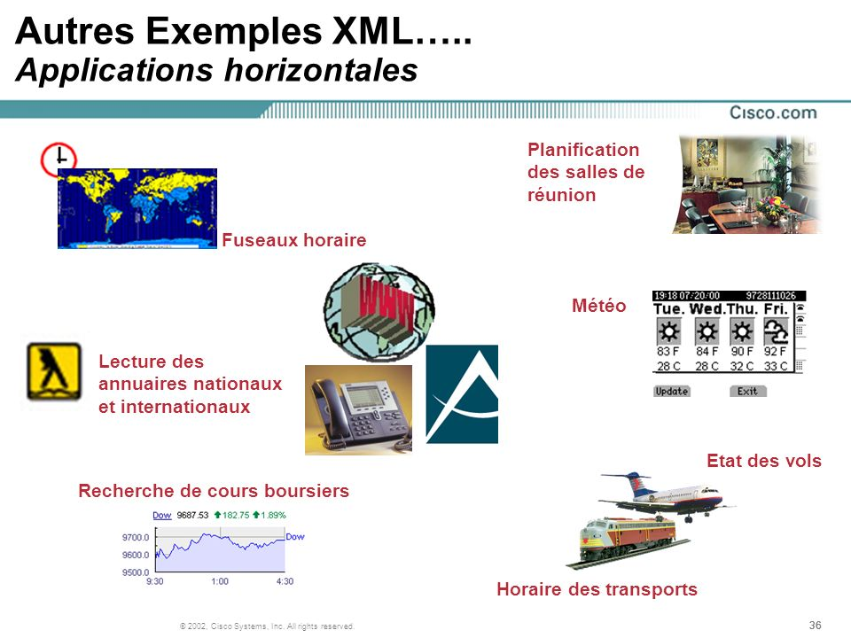 Autres Exemples XML….. Applications horizontales