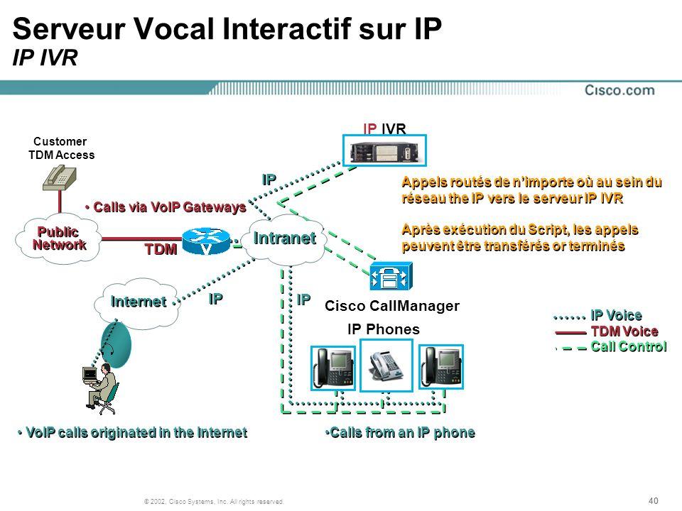 Serveur Vocal Interactif sur IP IP IVR