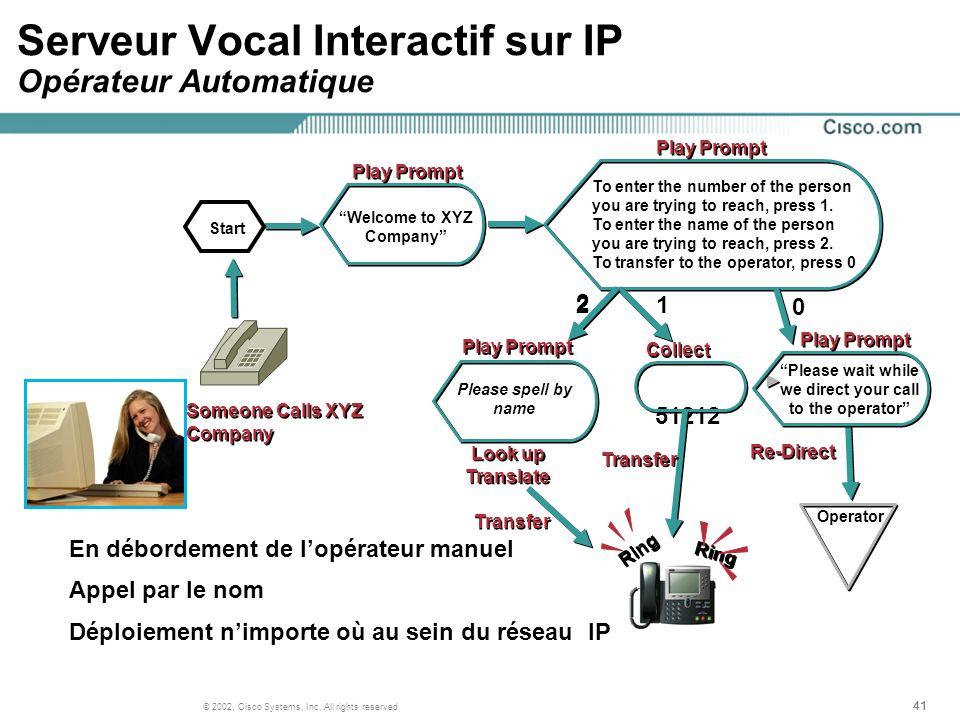 Serveur Vocal Interactif sur IP Opérateur Automatique