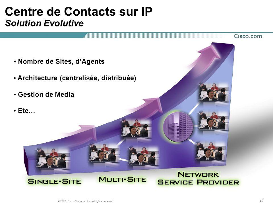 Centre de Contacts sur IP Solution Evolutive