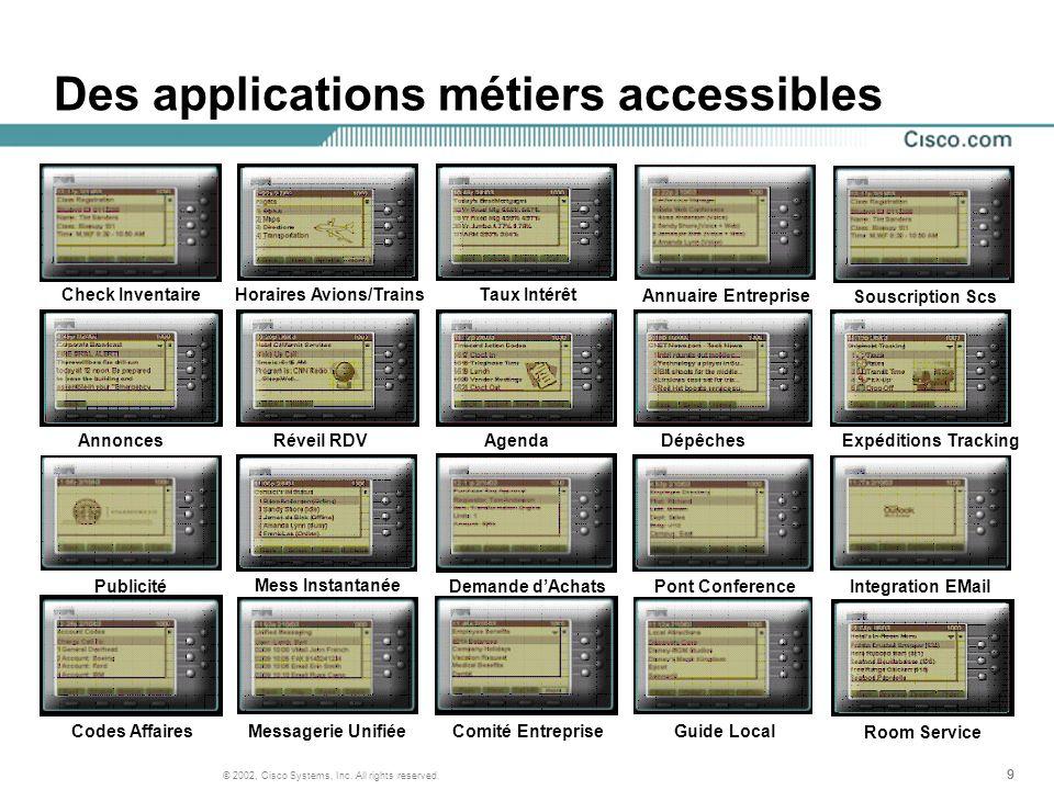 Des applications métiers accessibles