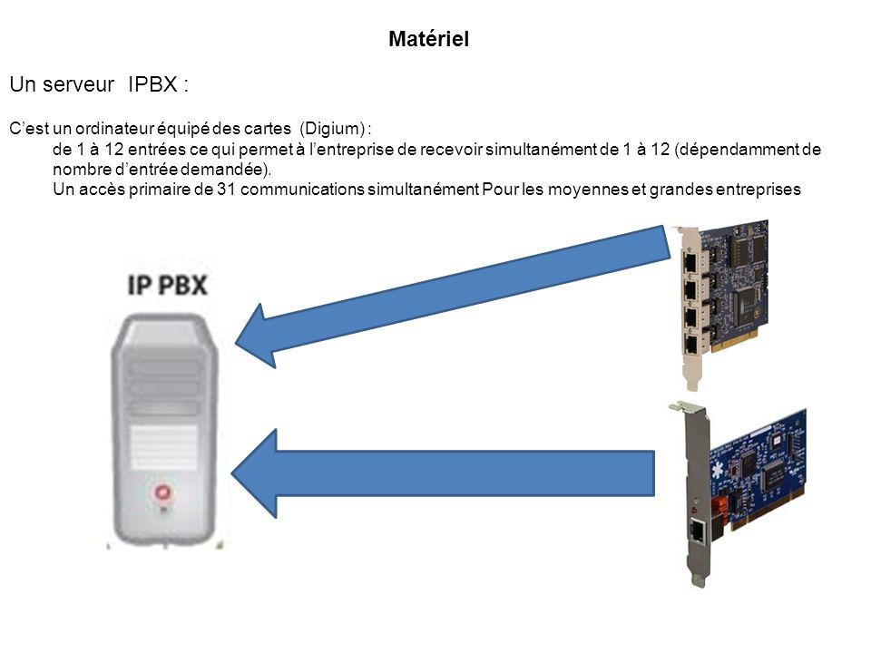 Matériel Un serveur IPBX :