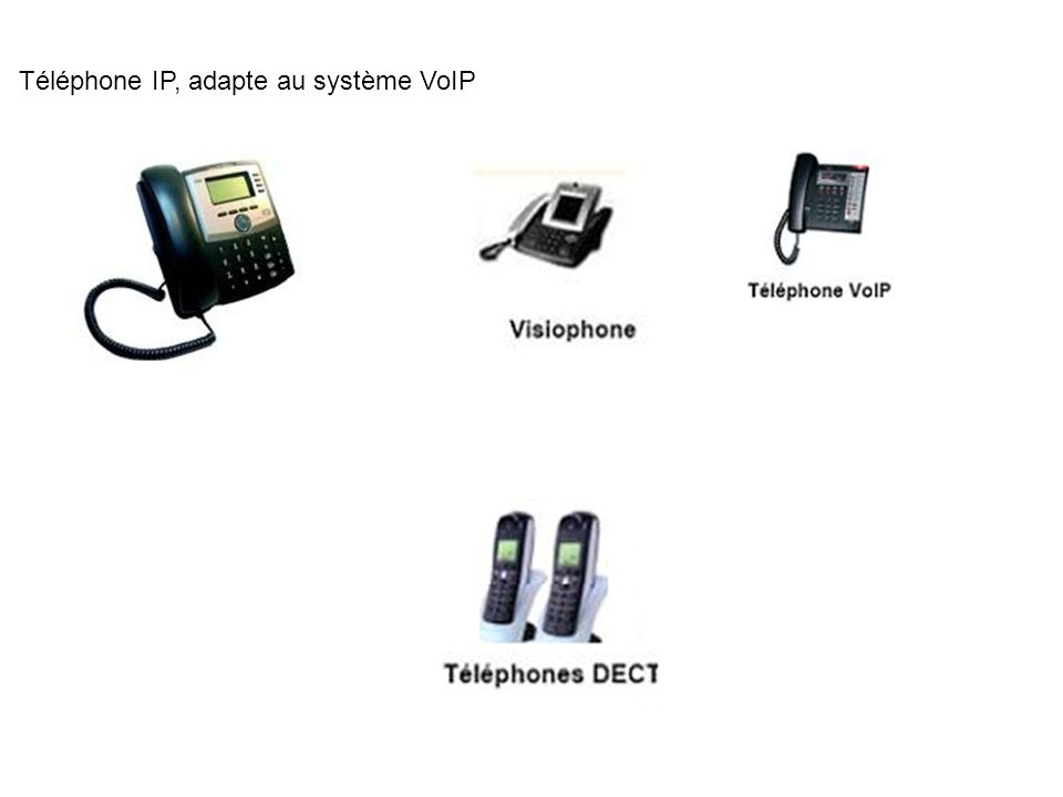 Téléphone IP, adapte au système VoIP