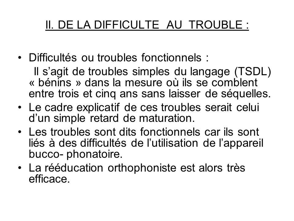 II. DE LA DIFFICULTE AU TROUBLE :
