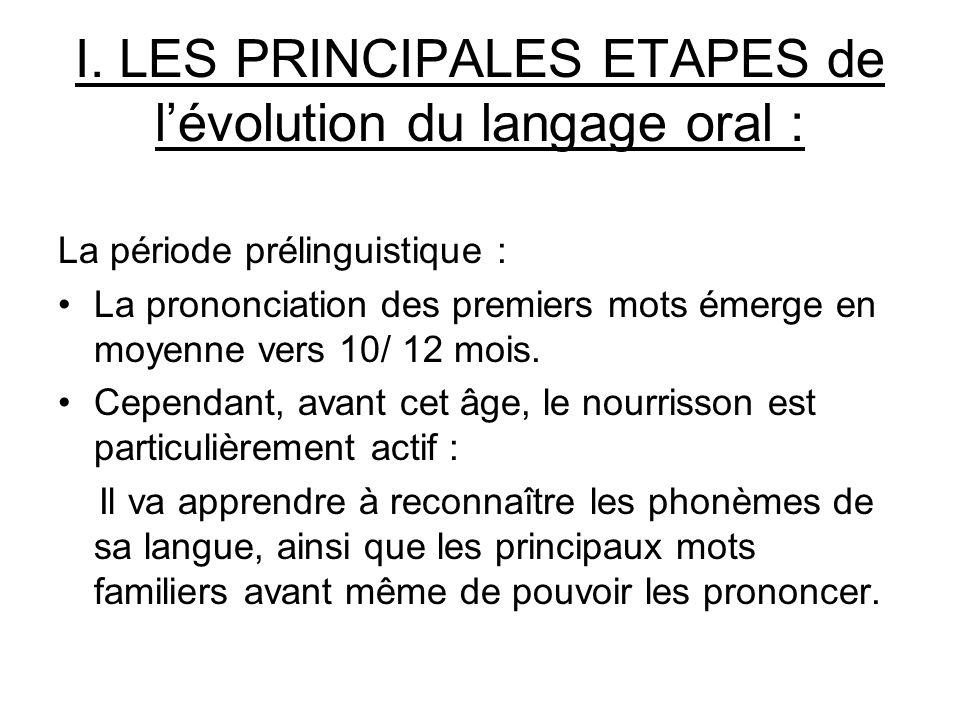 I. LES PRINCIPALES ETAPES de l'évolution du langage oral :