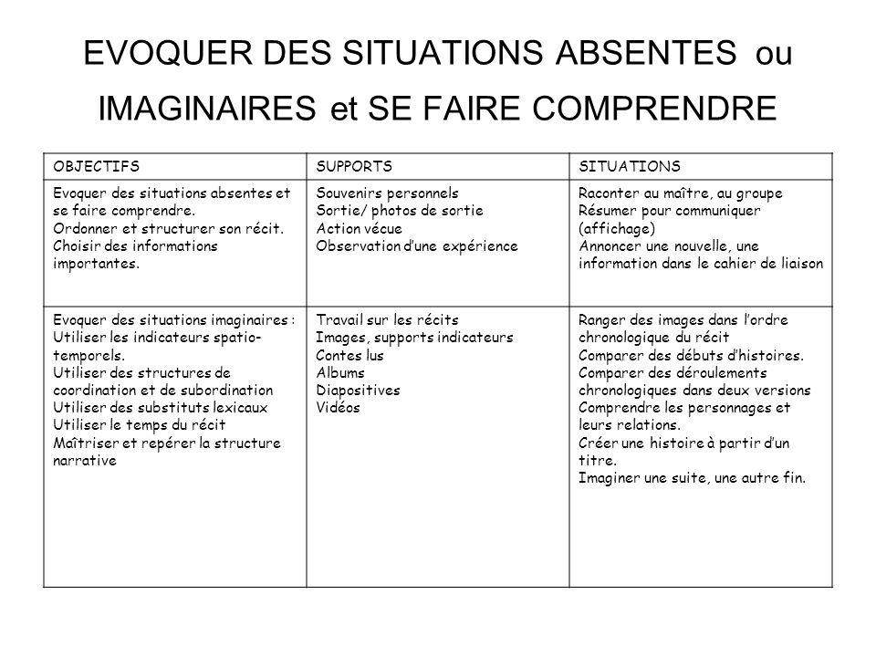 EVOQUER DES SITUATIONS ABSENTES ou IMAGINAIRES et SE FAIRE COMPRENDRE
